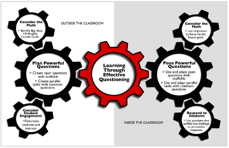 collaborative action research papers The strategic fitness process: a collaborative action research method for developing and understanding organizational prototypes and dynamic capabilities.